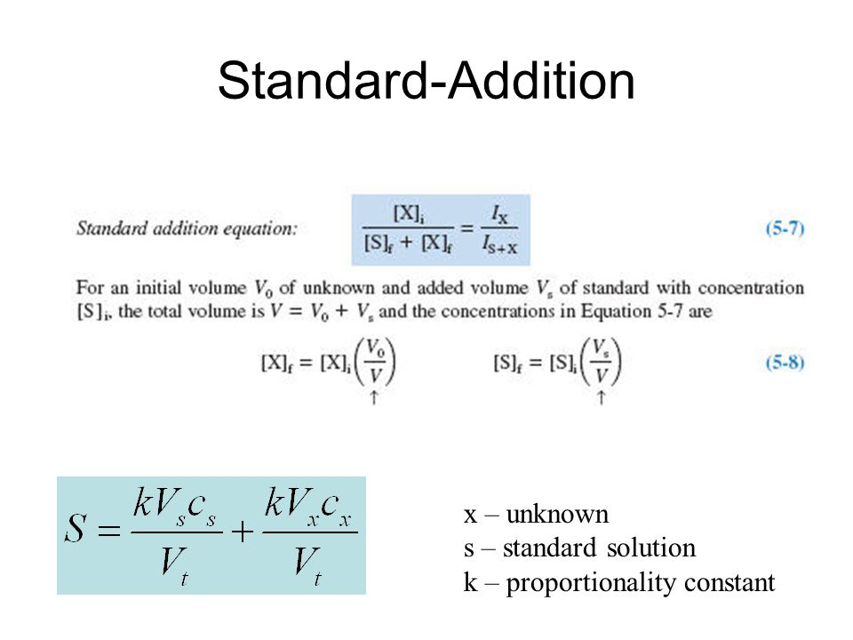 Standard-Addition x – unknown s – standard solution