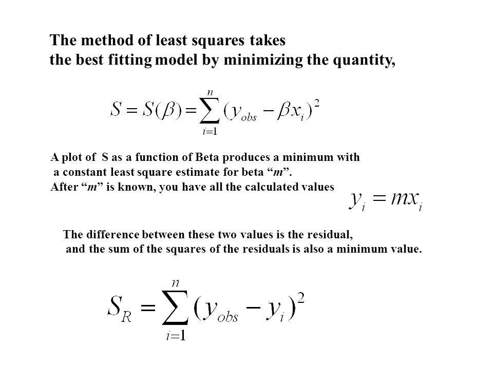 The method of least squares takes