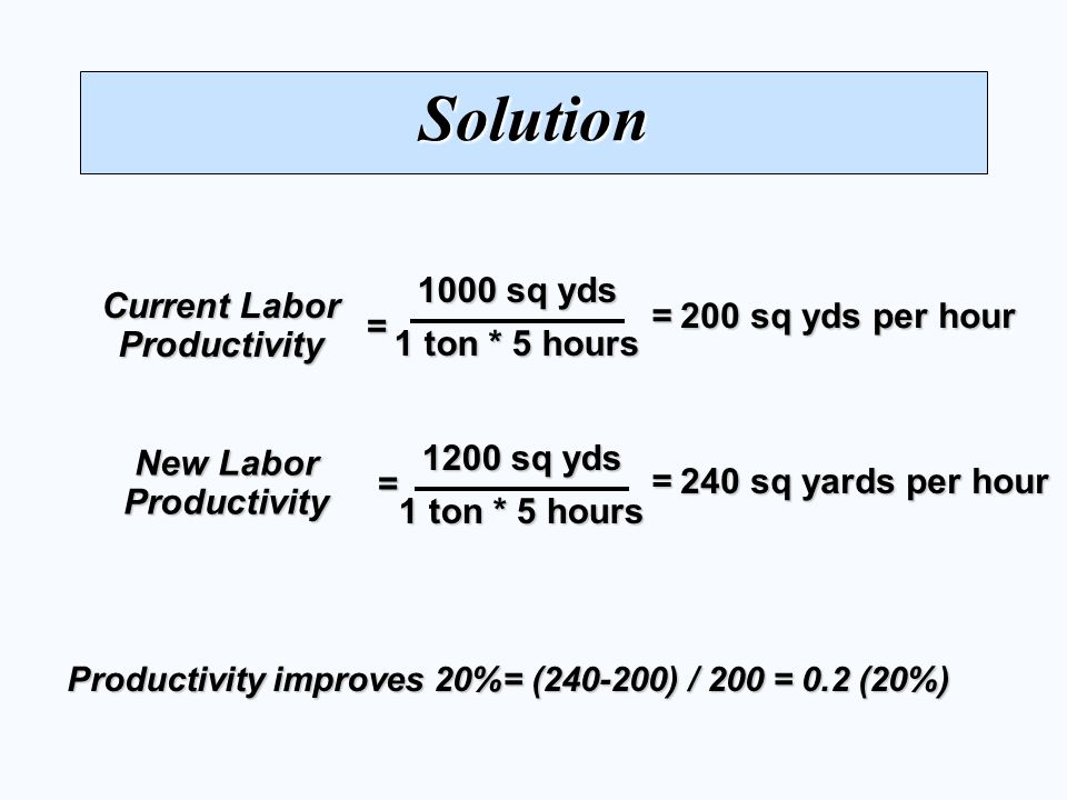 Current Labor Productivity New Labor Productivity