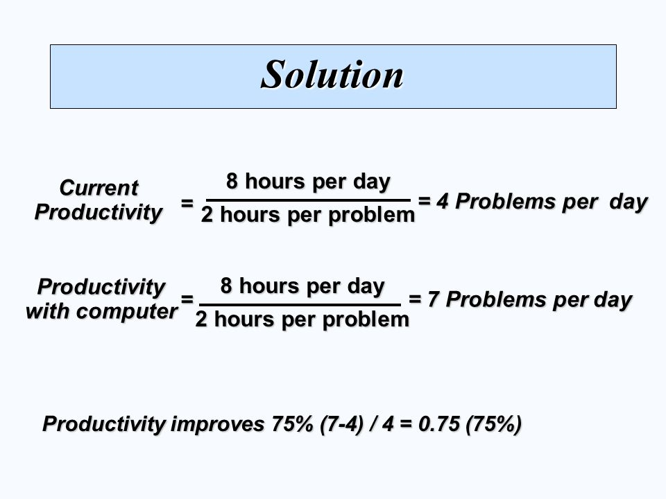 Productivity with computer