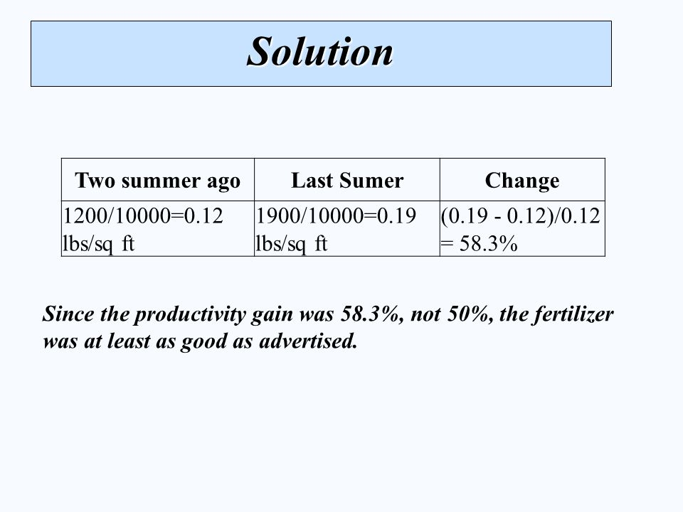 Solution Two summer ago Last Sumer Change 1200/10000=0.12 lbs/sq ft
