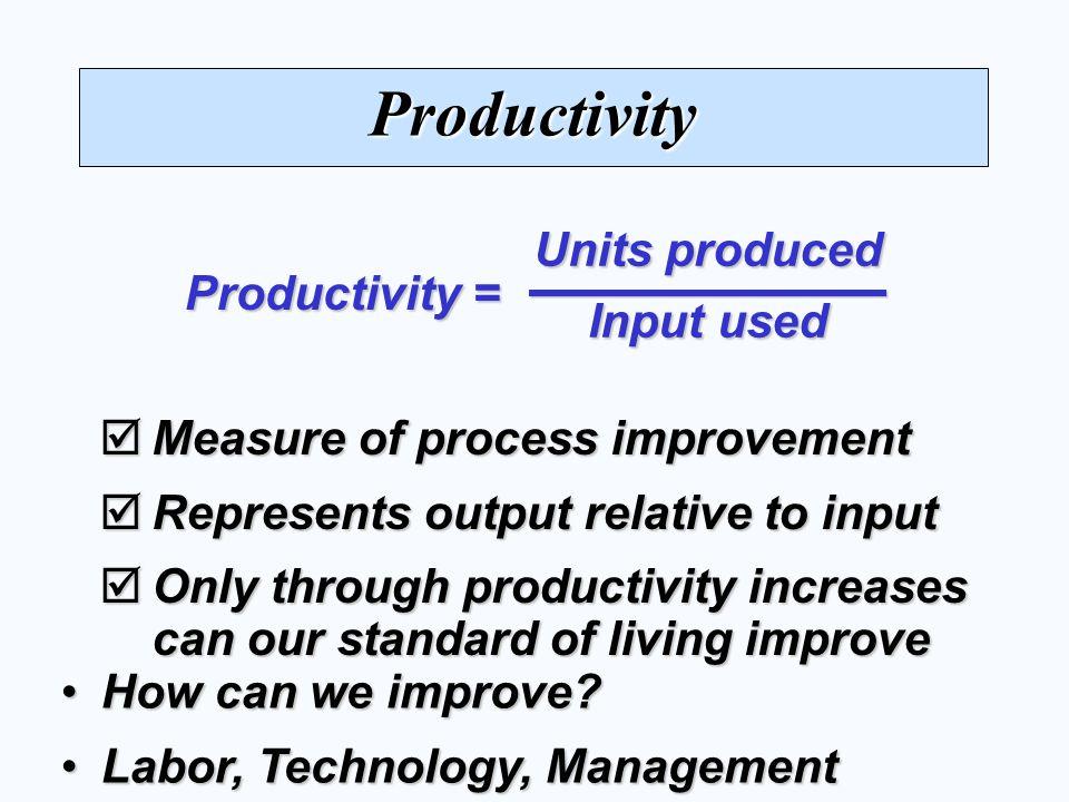 Productivity Units produced Input used Productivity =