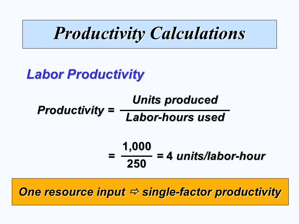Productivity Calculations