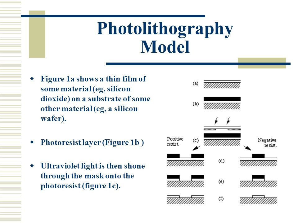 Photolithography Model