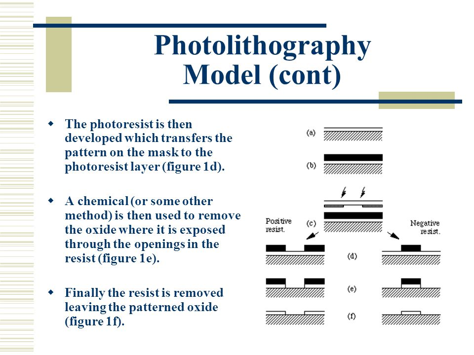 Photolithography Model (cont)