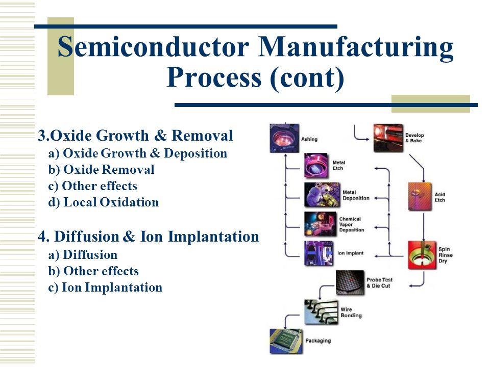 Semiconductor Manufacturing Process (cont)