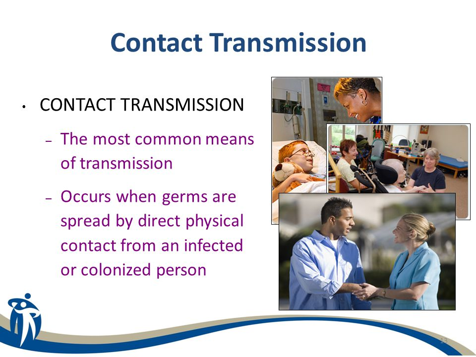 Contact Transmission CONTACT TRANSMISSION