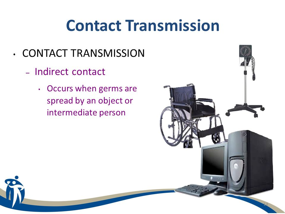 Contact Transmission CONTACT TRANSMISSION Indirect contact