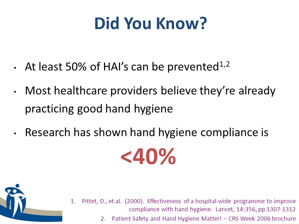 <40% Did You Know At least 50% of HAI's can be prevented1,2