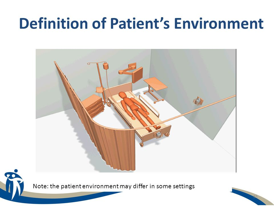 Definition of Patient's Environment