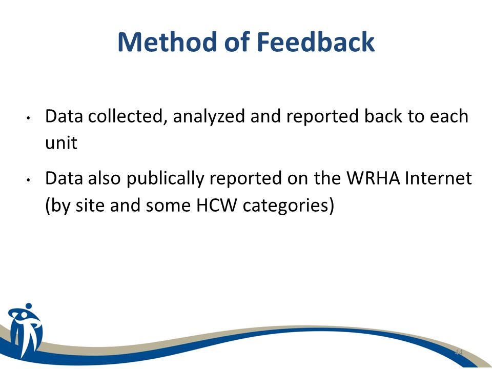 Method of Feedback Data collected, analyzed and reported back to each unit.