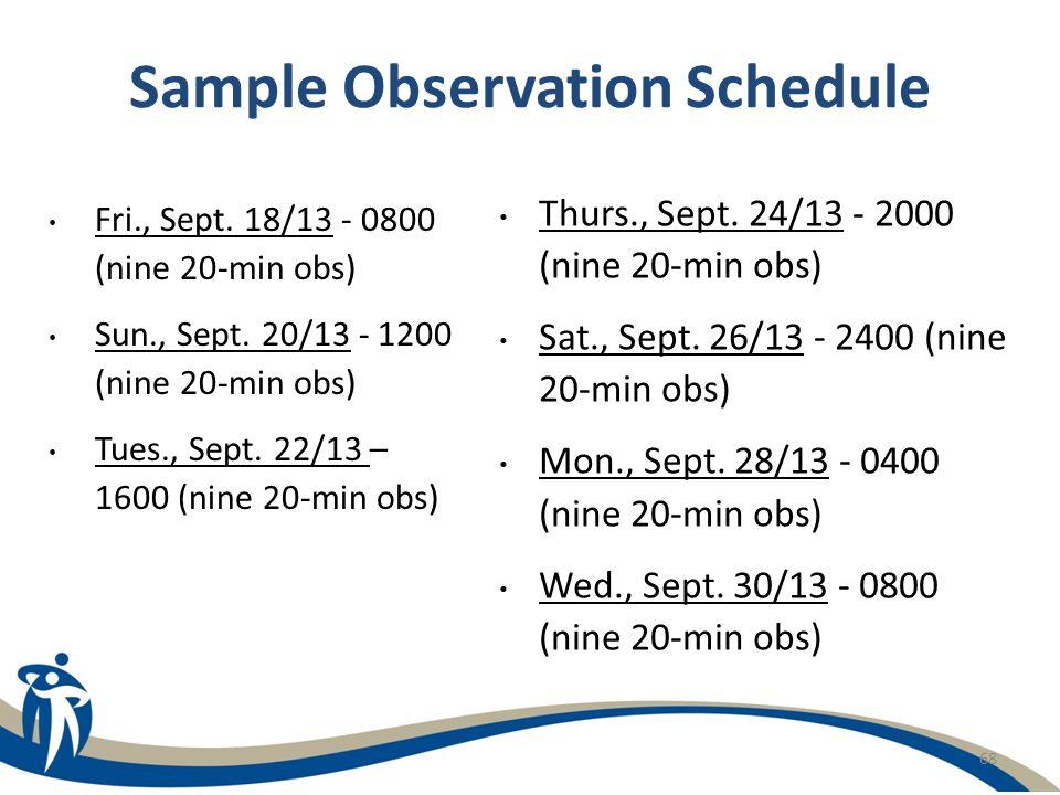 Sample Observation Schedule
