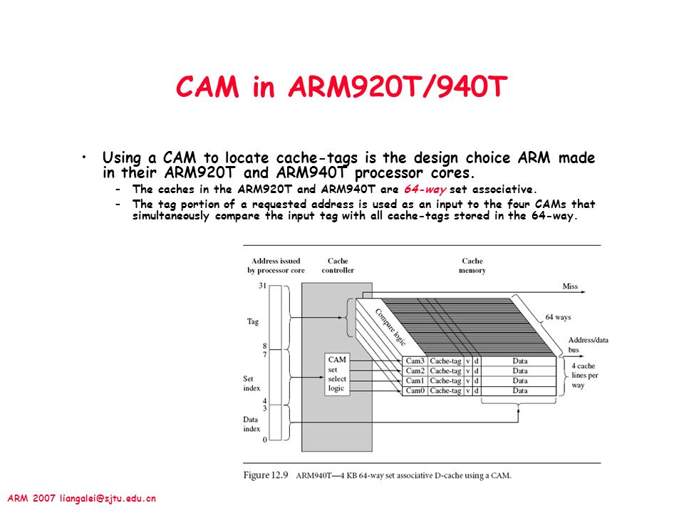 CAM in ARM920T/940T Using a CAM to locate cache-tags is the design choice ARM made in their ARM920T and ARM940T processor cores.