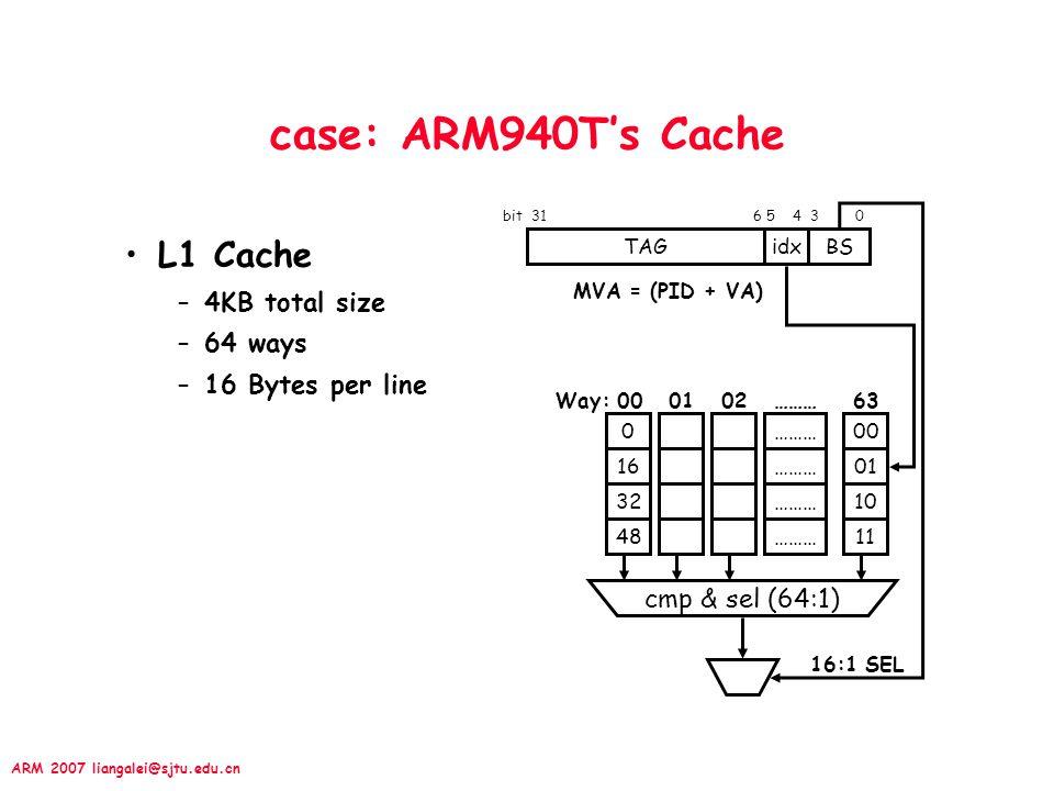 case: ARM940T's Cache L1 Cache 4KB total size 64 ways