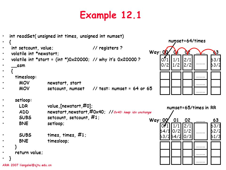 Example 12.1 int readSet( unsigned int times, unsigned int numset) {