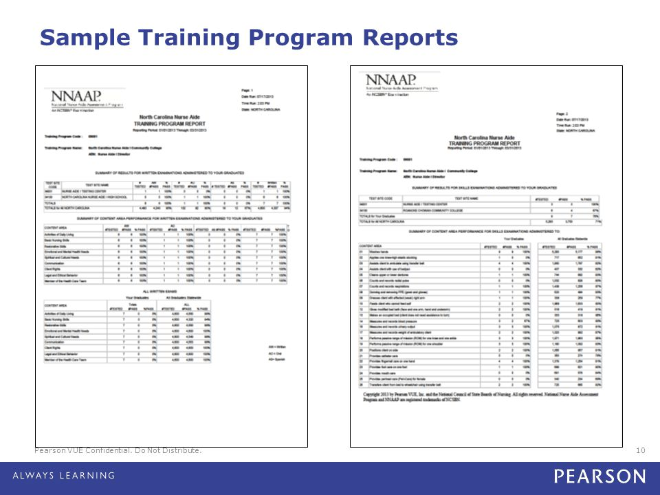 Sample Training Program Reports