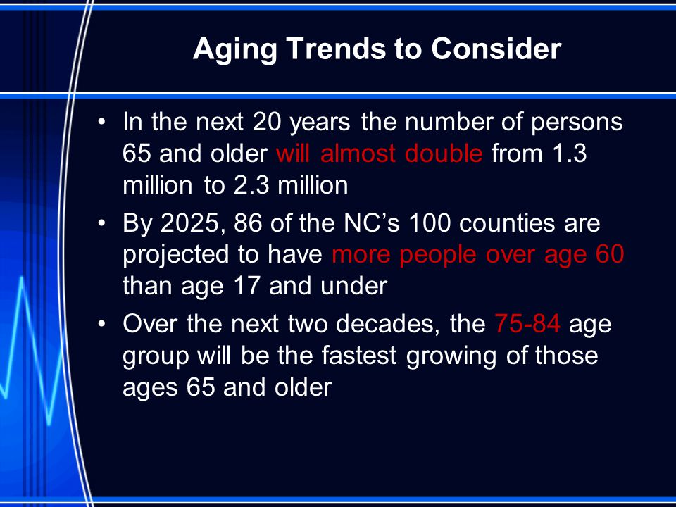 Aging Trends to Consider