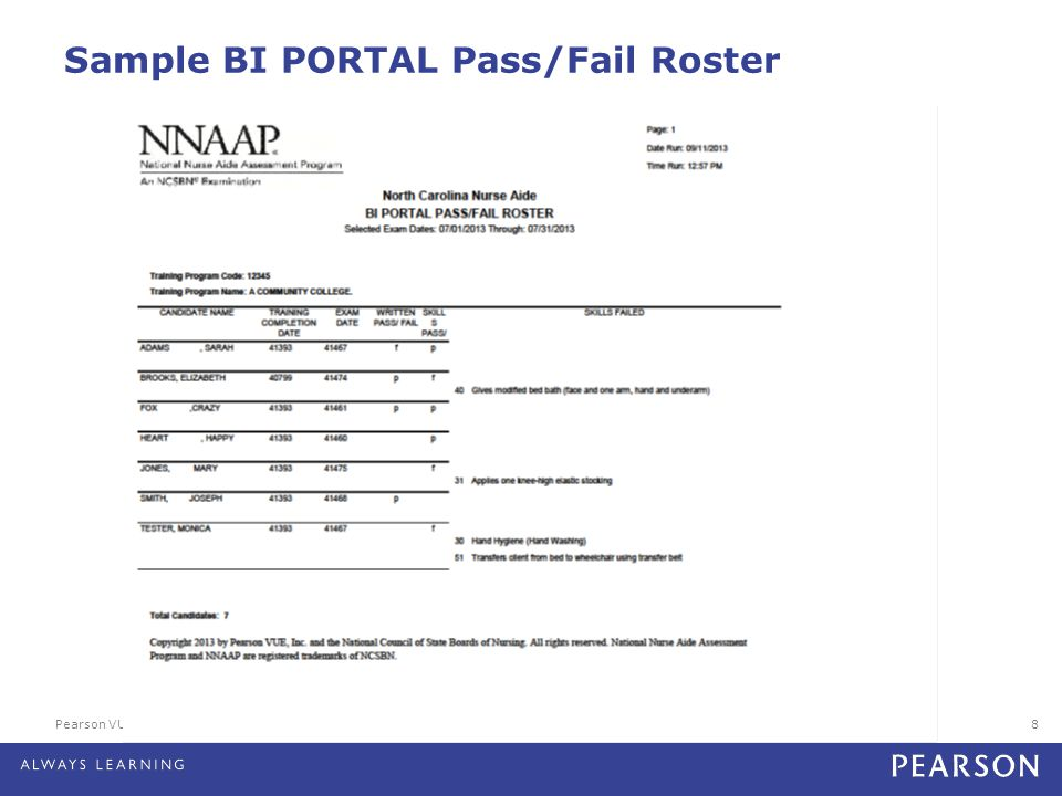 Sample BI PORTAL Pass/Fail Roster