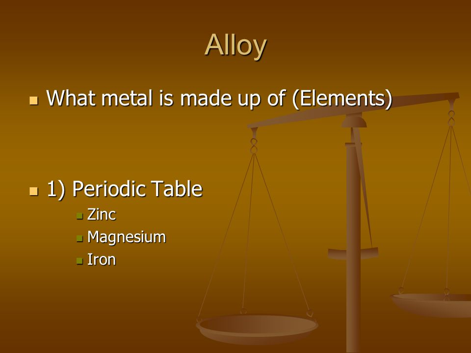 Alloy What metal is made up of (Elements) 1) Periodic Table Zinc