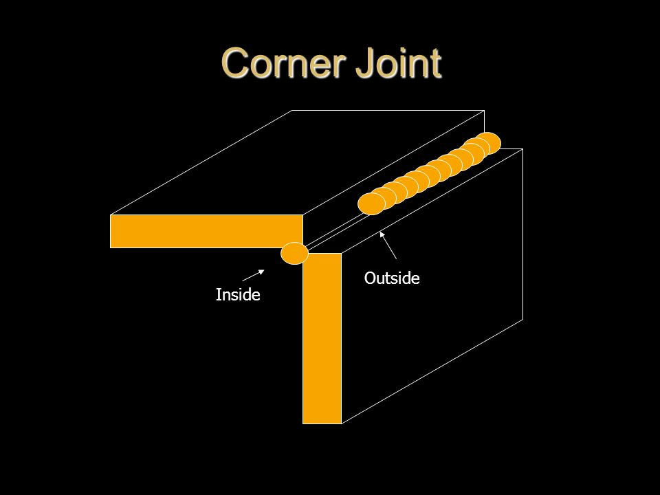 Corner Joint Outside Inside