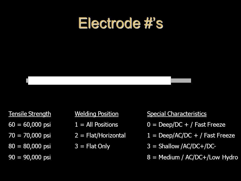 Electrode #'s Tensile Strength 60 = 60,000 psi 70 = 70,000 psi