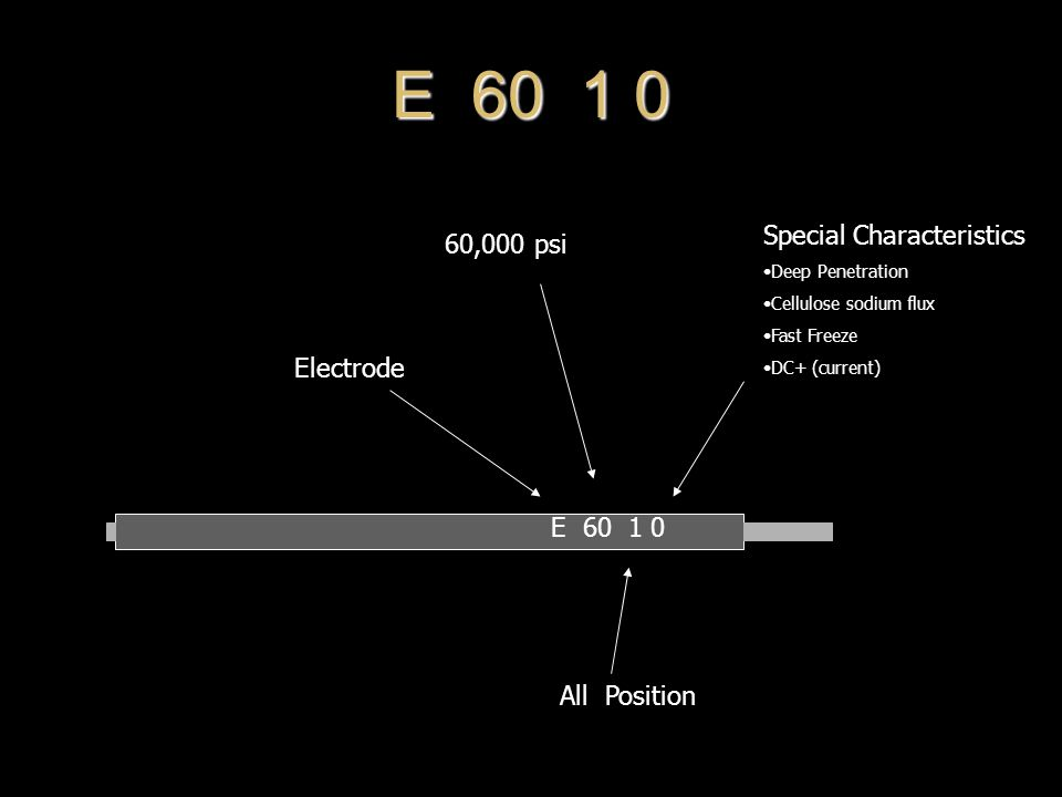 E 60 1 0 Special Characteristics 60,000 psi Electrode E 60 1 0