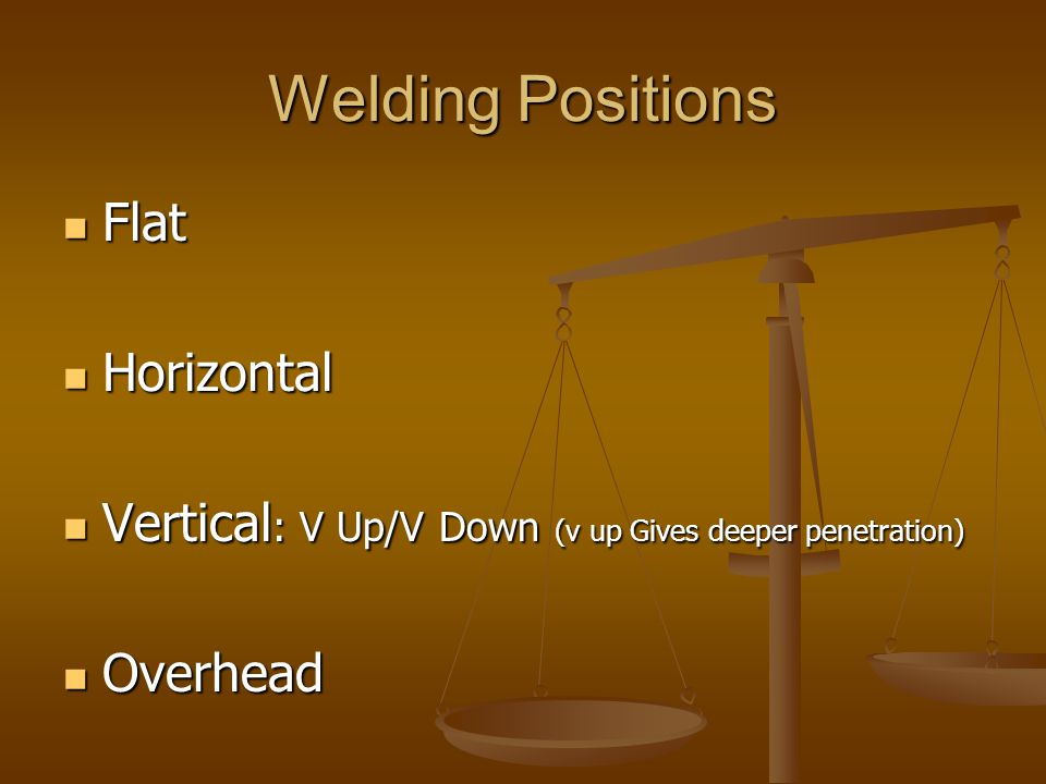 Welding Positions Flat Horizontal