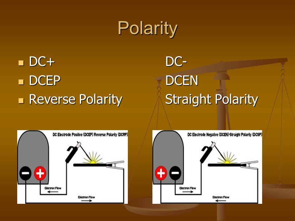 Polarity DC+ DC- DCEP DCEN Reverse Polarity Straight Polarity