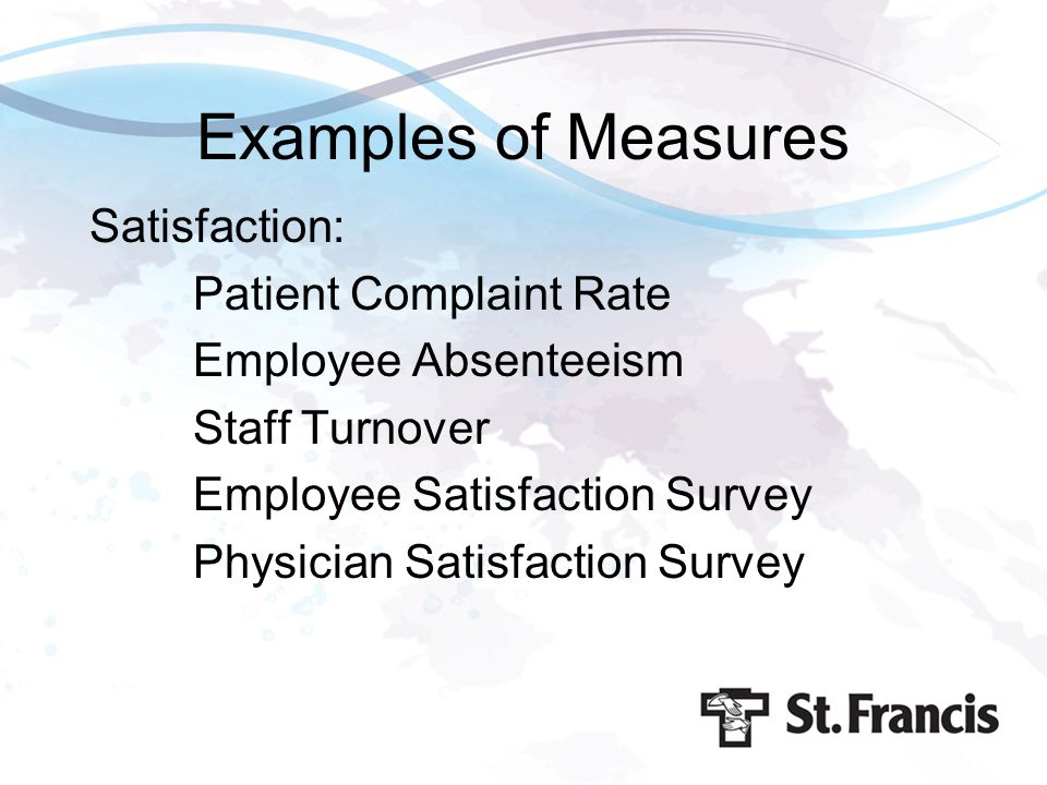 Examples of Measures Satisfaction: Patient Complaint Rate