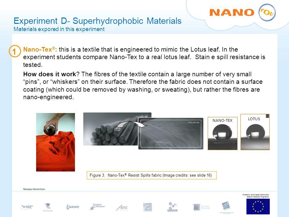 Experiment D- Superhydrophobic Materials Materials expored in this experiment