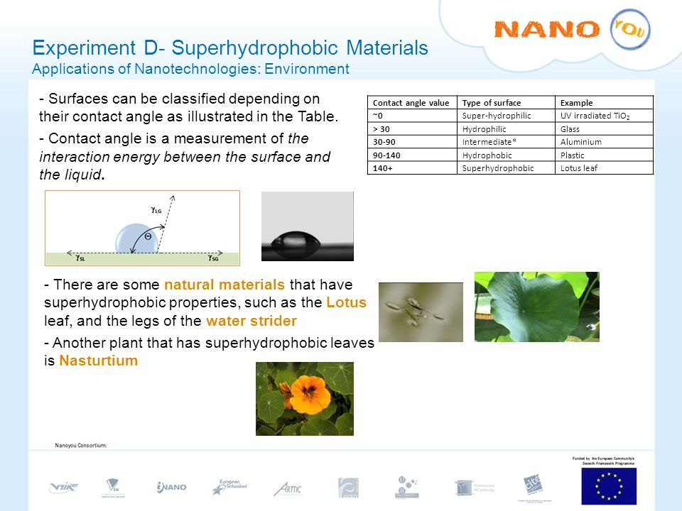 Experiment D- Superhydrophobic Materials Applications of Nanotechnologies: Environment