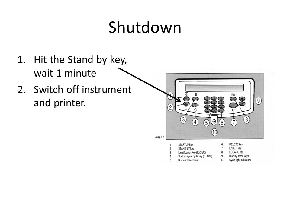 Shutdown Hit the Stand by key, wait 1 minute