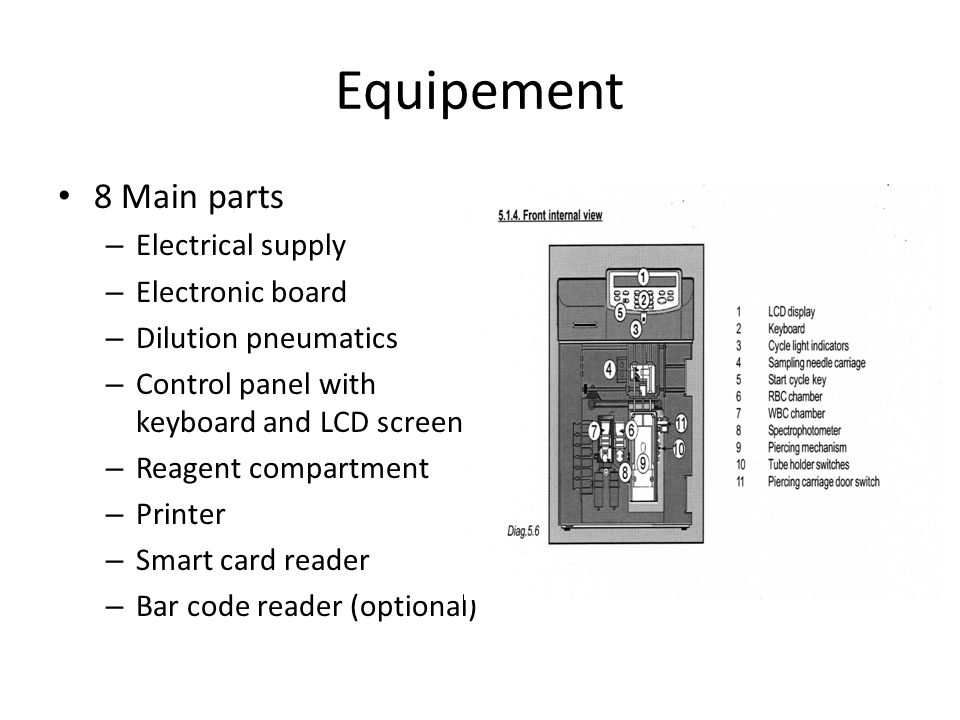 Equipement 8 Main parts Electrical supply Electronic board