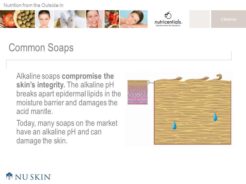 Common Soaps