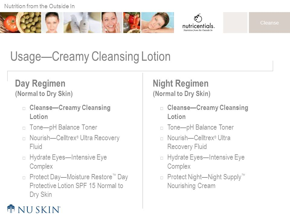 Usage—Creamy Cleansing Lotion