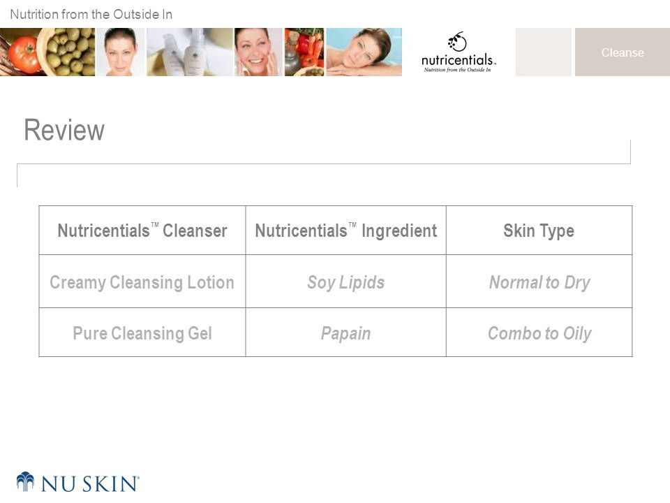 Review Nutricentials™ Cleanser Nutricentials™ Ingredient Skin Type