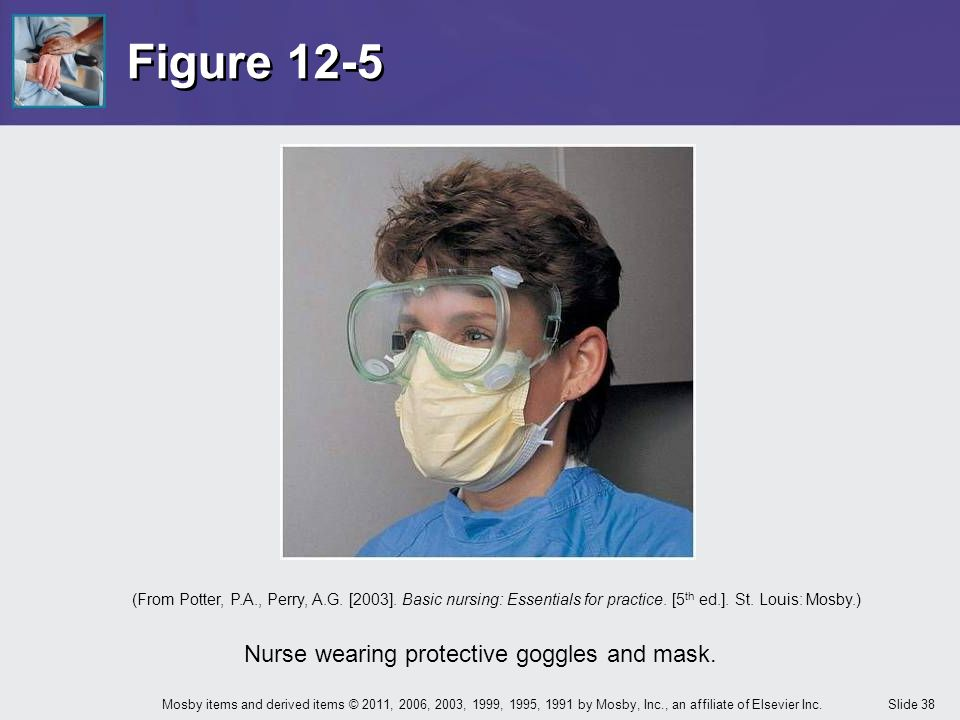 Nurse wearing protective goggles and mask.