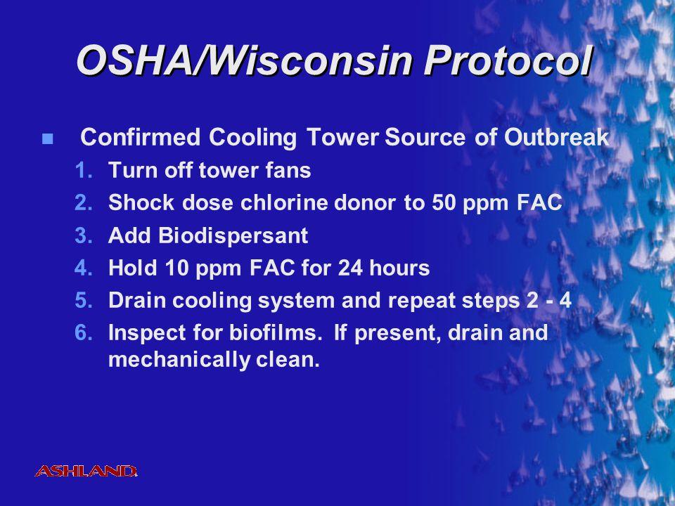 OSHA/Wisconsin Protocol