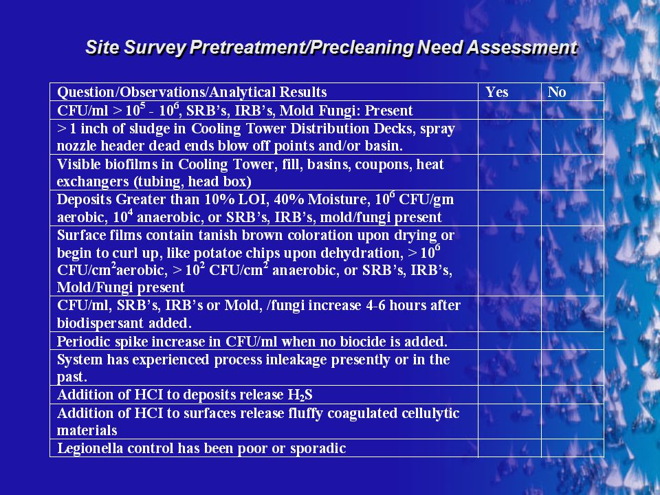 Site Survey Pretreatment/Precleaning Need Assessment