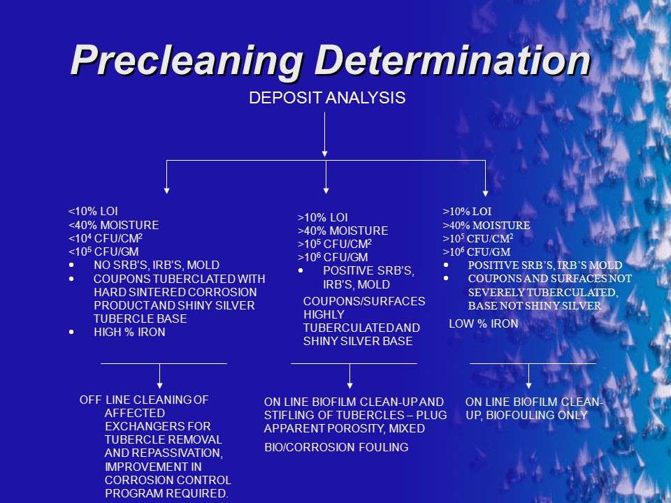 Precleaning Determination