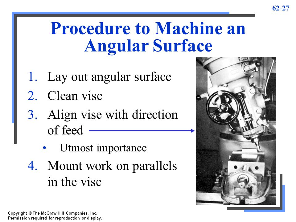 Procedure to Machine an Angular Surface