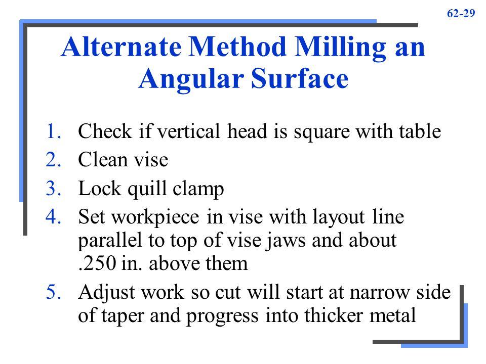 Alternate Method Milling an Angular Surface
