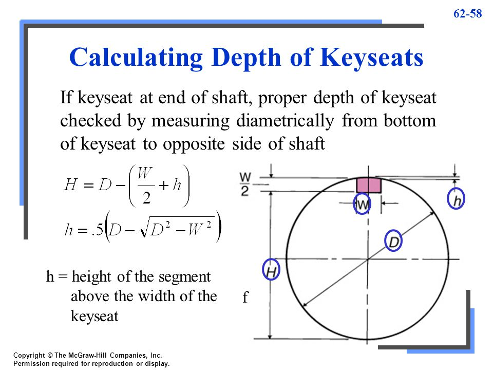 Calculating Depth of Keyseats