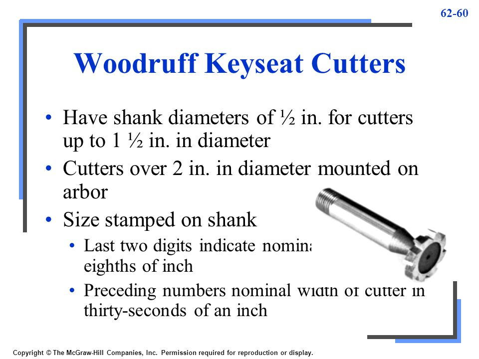 Woodruff Keyseat Cutters