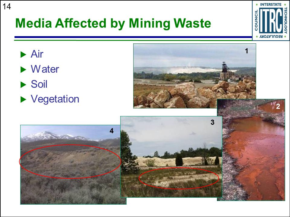 Media Affected by Mining Waste