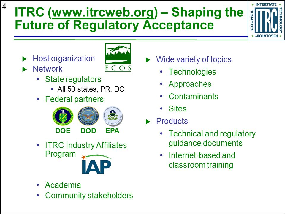 ITRC (www.itrcweb.org) – Shaping the Future of Regulatory Acceptance