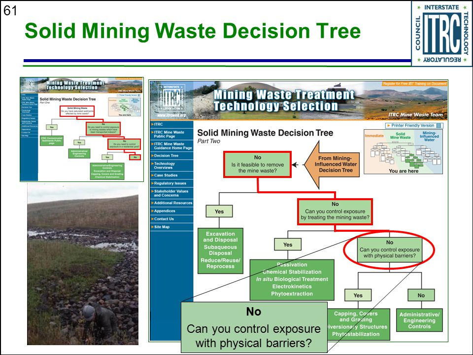 Solid Mining Waste Decision Tree
