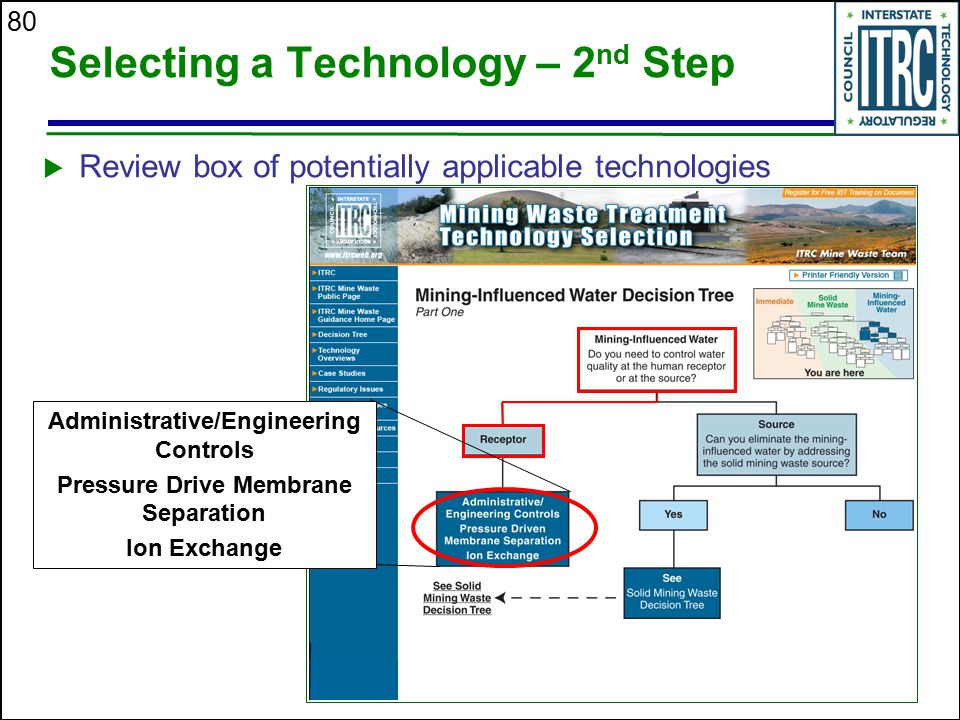 Selecting a Technology – 2nd Step