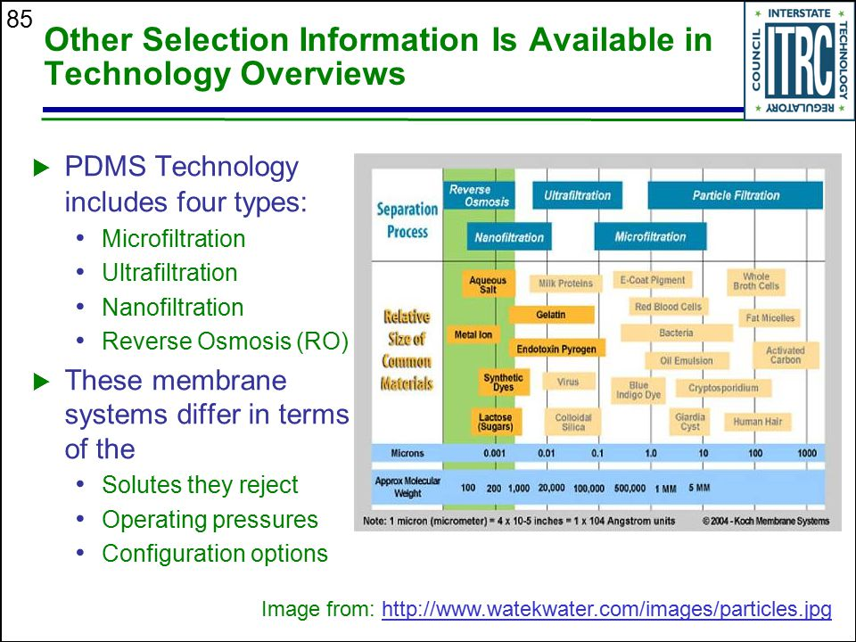 Other Selection Information Is Available in Technology Overviews