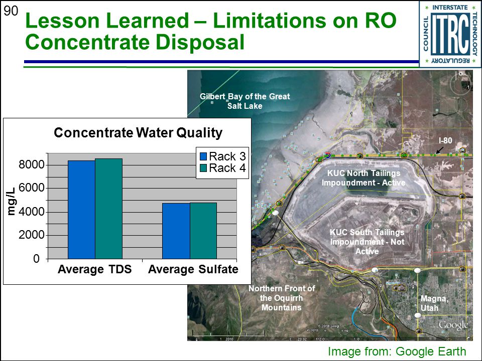 Lesson Learned – Limitations on RO Concentrate Disposal